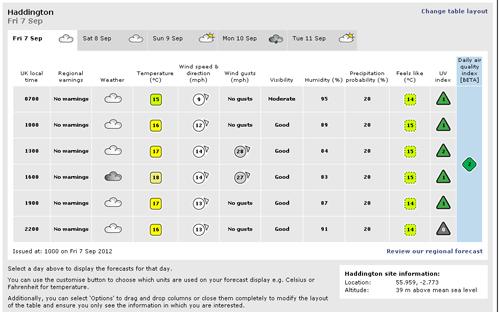 Met office weather london 10 day forecast - Www met office weather forecast ...